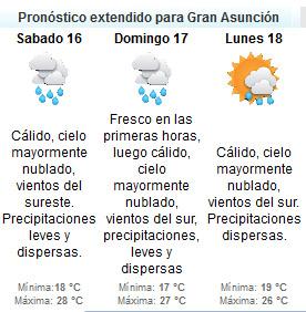 pronostico_sabado_domingo_lunes_03